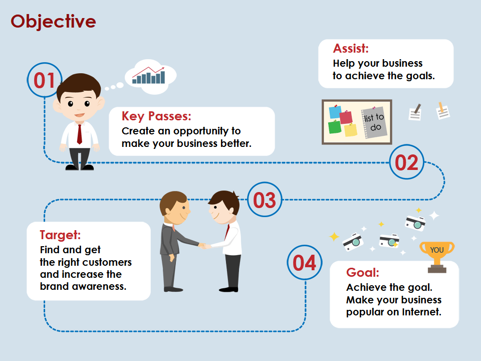 Objective - Key Passes: create an oppurtinity to make your business better, Assist: help your business to achieve the goals.